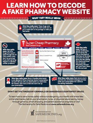 4 Family Members Accused of Running Fake Online Pharmacy Network